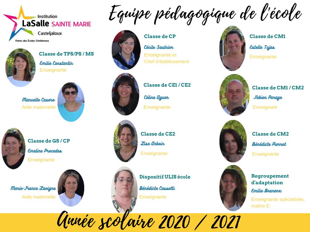 Equipe pédagogique pour l'année scolaire 2020 / 2021